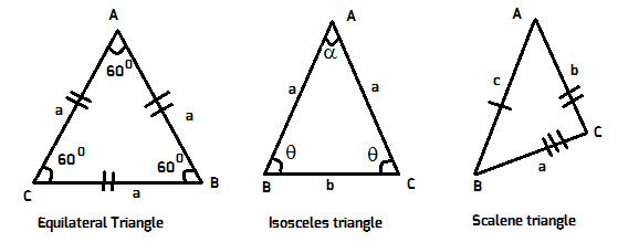 Isosceles and Equilateral Triangles Worksheet