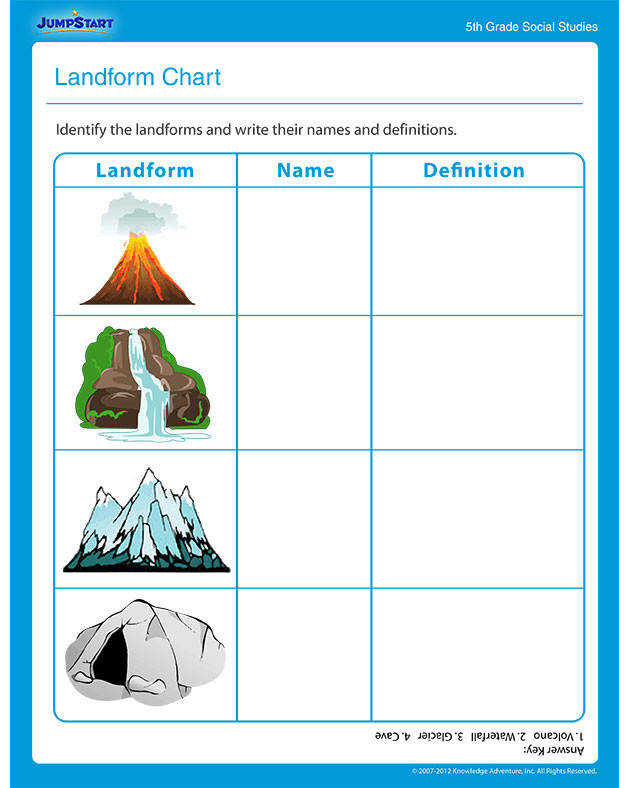Landforms Worksheets