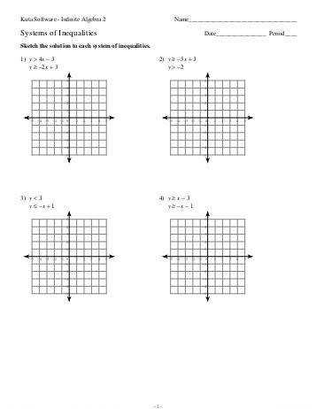 Solving Systems Of Equations And Inequalities By Graphing