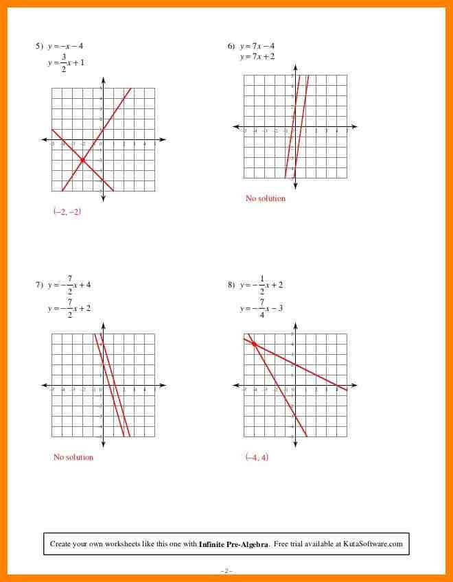 Solve Systems Of Equations By Graphing Worksheet