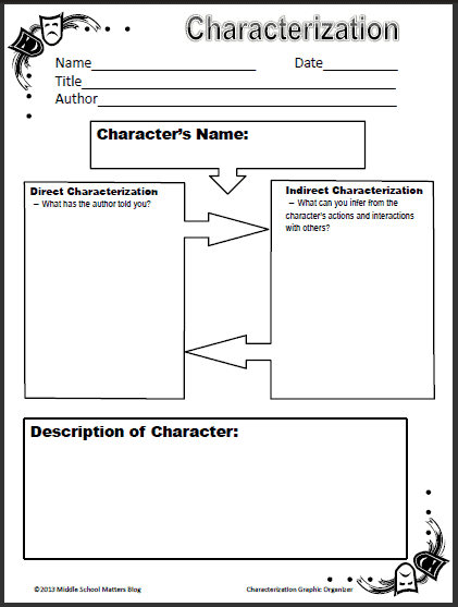 Free Characterization Worksheet For Middle Schoolers
