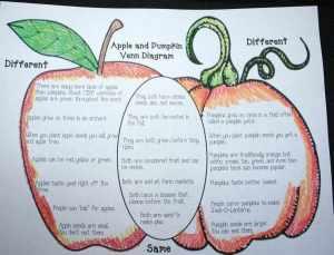 Free Printable Apple and Pumpkin Venn Diagram  Homeschool Giveaways