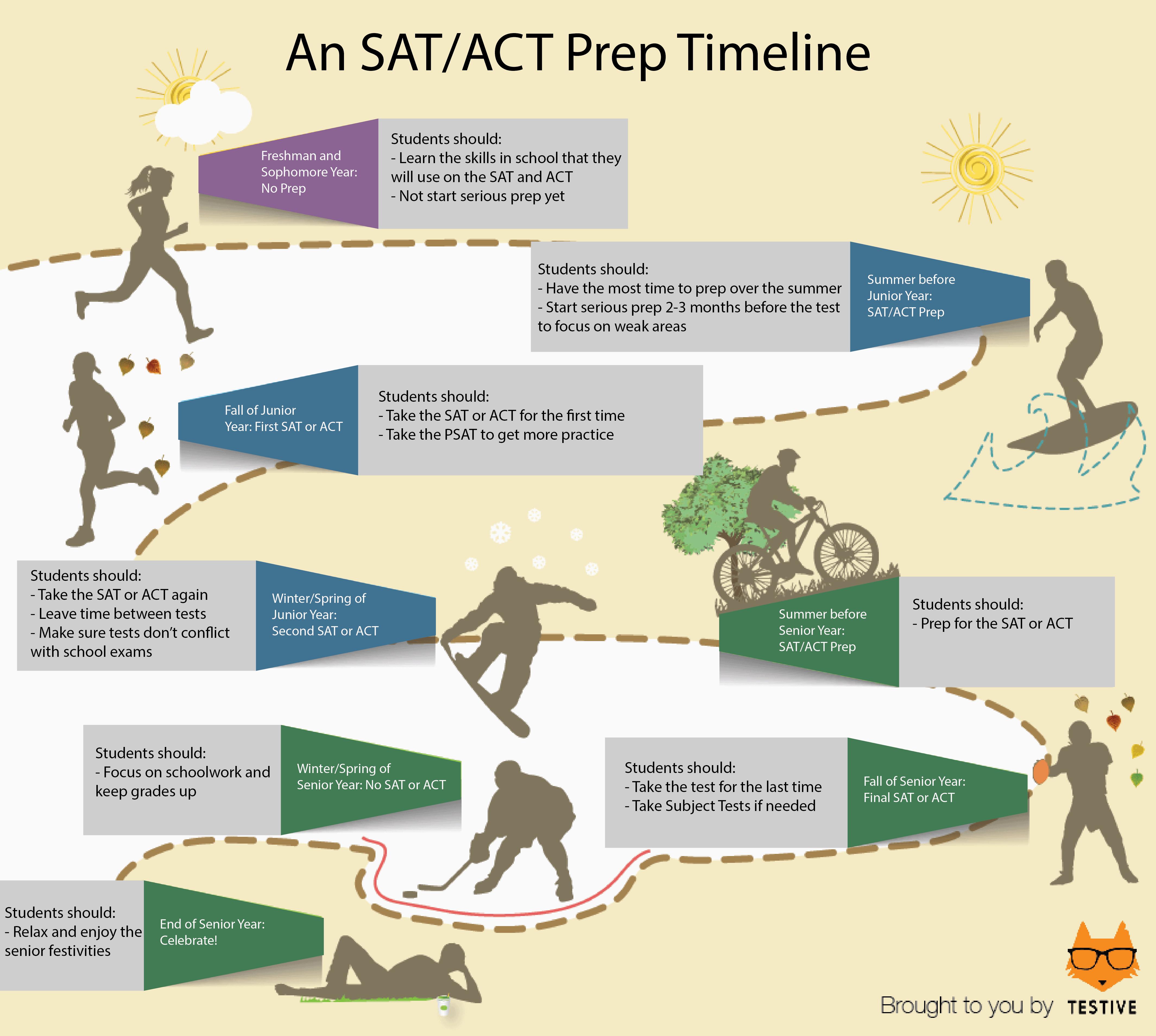 Sat Prep Worksheet