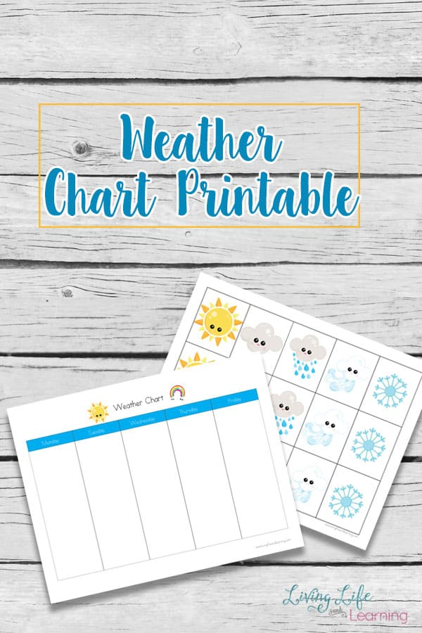 photo relating to Free Printable Weather Chart named temperature chart Archives - Homeschool Giveaways