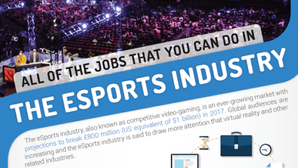 Want fun at work? Opt for a Career in eSports [Infographic]