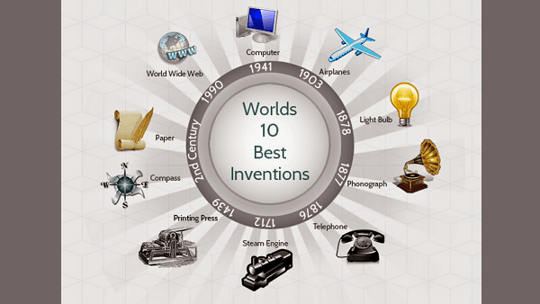 The Ten Best Inventions of all Time