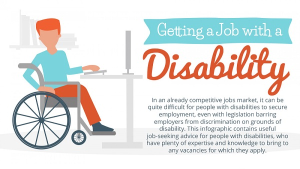 Getting a Job with a Disability
