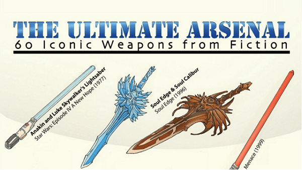 The Ultimate Arsenal: 60 Iconic Fictional Weapons [Infographic] What are your favorite fictional weapons?