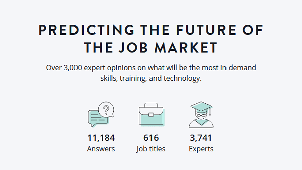 The Future Job Market for Your Graduates  By HST