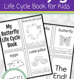 Simple Butterfly Life Cycle Printable Book for Preschoolers [ 1102 x 735 Pixel ]