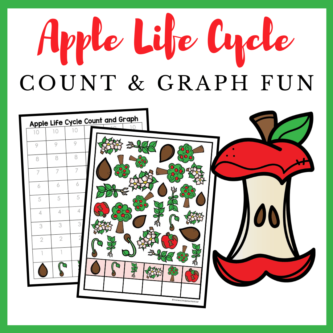 Printable Apple Life Cycle Count And Graph Worksheets