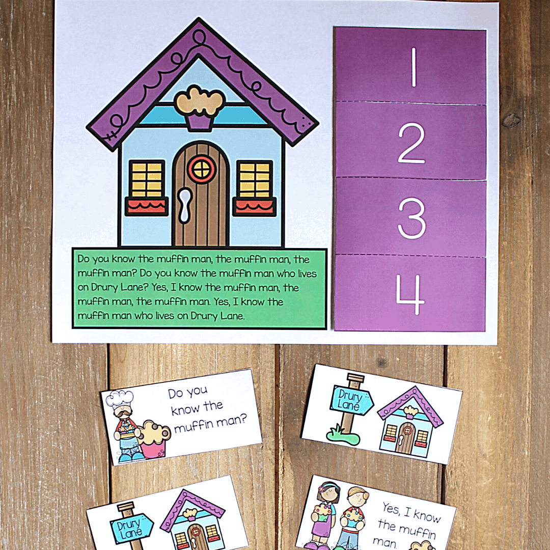 Printable Muffin Man Sequencing Activity For Preschool