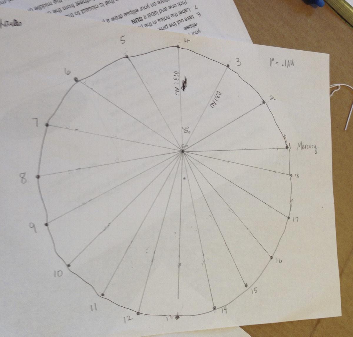 Astronomy Homeschoolsciencegeek