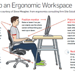 Office Chair Diagram Walmart Rocking Ergonomic Desk Set Up Great Installation Of Wiring For Setting An Workstation Time 1992 Ergonomics Icon