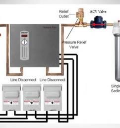 stiebel eltron tempra 24 plus electric tankless water heater installation and working process [ 1280 x 720 Pixel ]