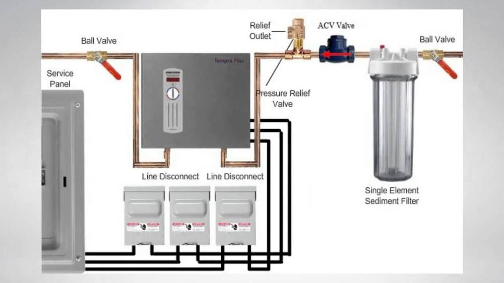 medium resolution of stiebel eltron tempra 24 plus electric tankless water heater installation and working process