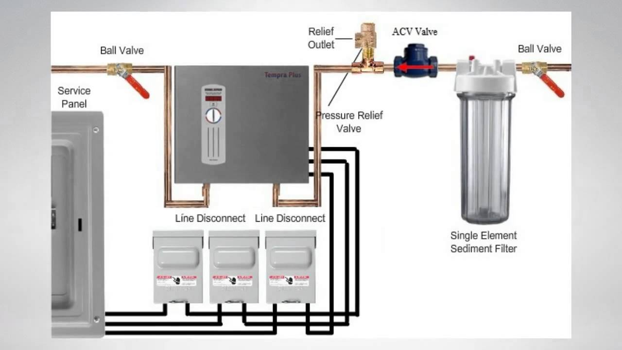 hight resolution of stiebel eltron tempra 24 plus electric tankless water heater installation and working process
