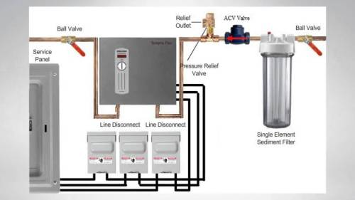 small resolution of stiebel eltron tempra 24 plus electric tankless water heater installation and working process