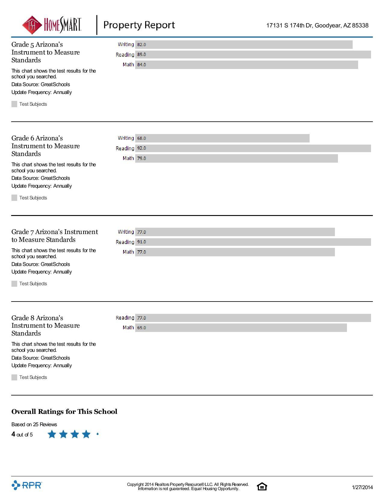 17131-S-174th-Dr-Goodyear-AZ-85338.pdf-page-013