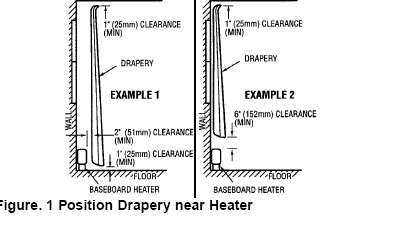 Minneapolis Home Inspections: Electric Baseboard Heaters