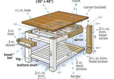 How To Build A Butcher Block Kitchen Table