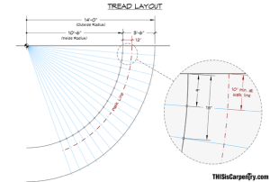 curved staircase stairs diagram blueprint