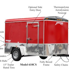 610cs red 10 cropped1 challenger enclosed cargo trailers homesteader trailers trailer lights wiring diagram at [ 4272 x 2848 Pixel ]