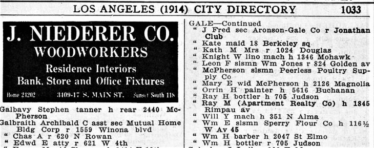 Gale 1914 directory