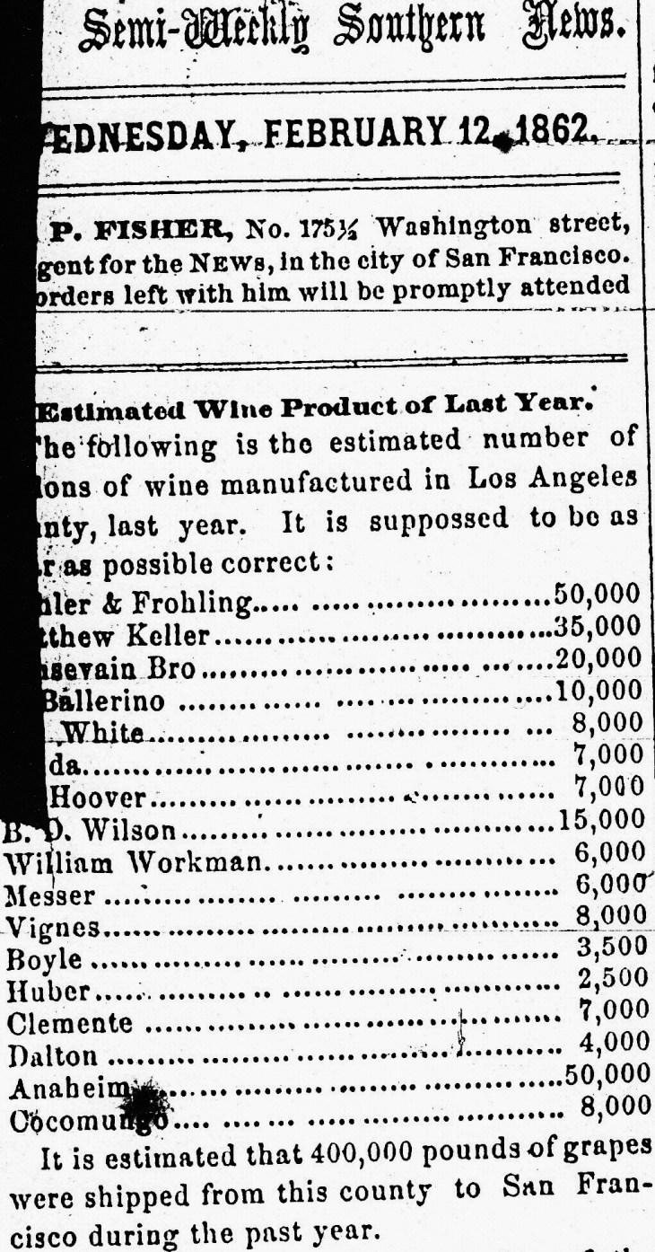 Wine producers 1862