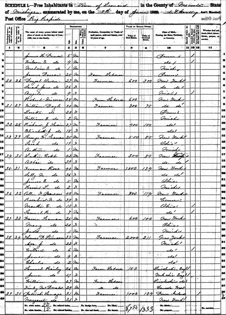 TD Stimson 1860 census