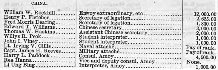 Haskins 1907 China legation