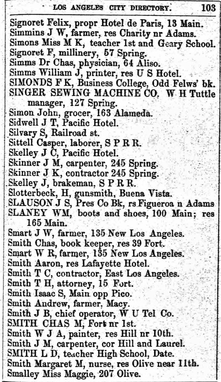 Signoret 1873 LA directory
