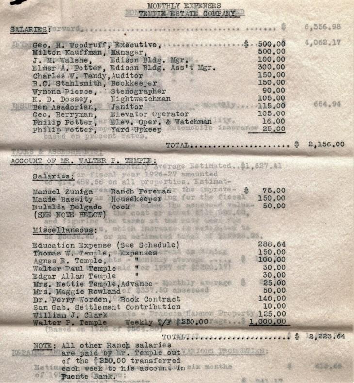Temple Estate Company salaries 25Aug27