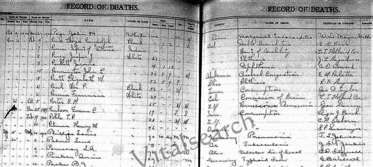 Death record 1900