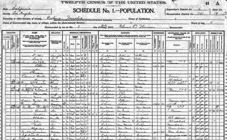 1900 census Rowland