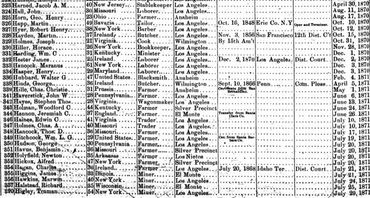 Hall Voter Register 1870