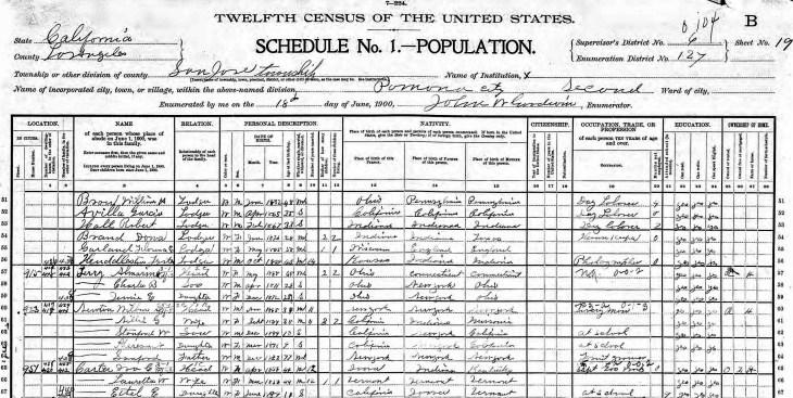 Freeman Huddleston 1900 census Pomona
