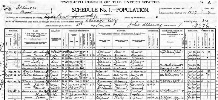 Frank 1900 census Chicago