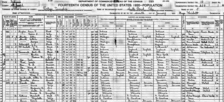 Frank 1920 census South Bend IN