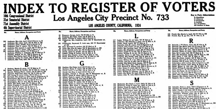 Godell 1924 index of voters
