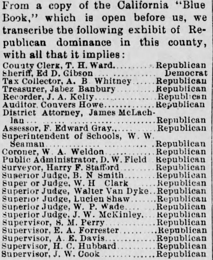 Stafford and Republican dominance Los_Angeles_Herald_Wed__Mar_16__1892_