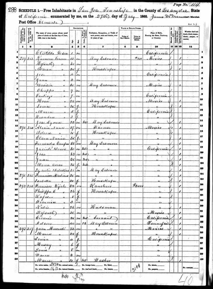 1860 census Nelson no surname San Jose