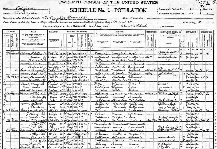 Parmelee 1900 census LA