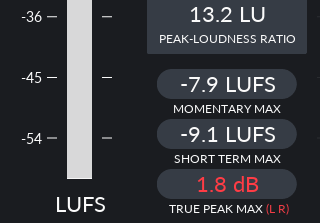 How to Use Youlean Loudness Meter output 2