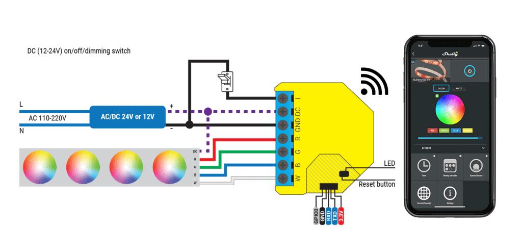 Shelly RGBW2 wiring diagram