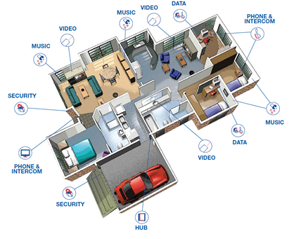 Home Theater System Connection Diagrams Home Audio Video Amp Network Design College Station