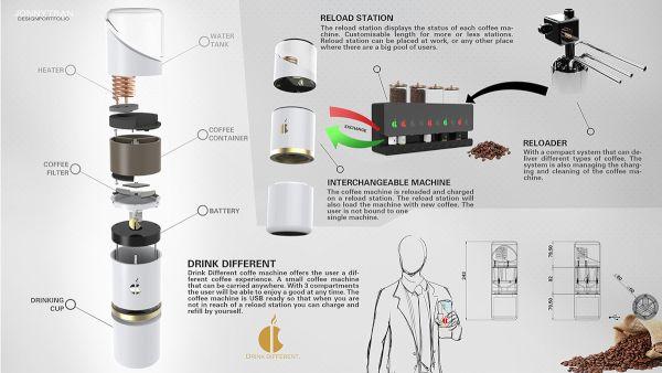 Drink Different portable coffee machine (2)