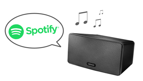spotify_and_sonos