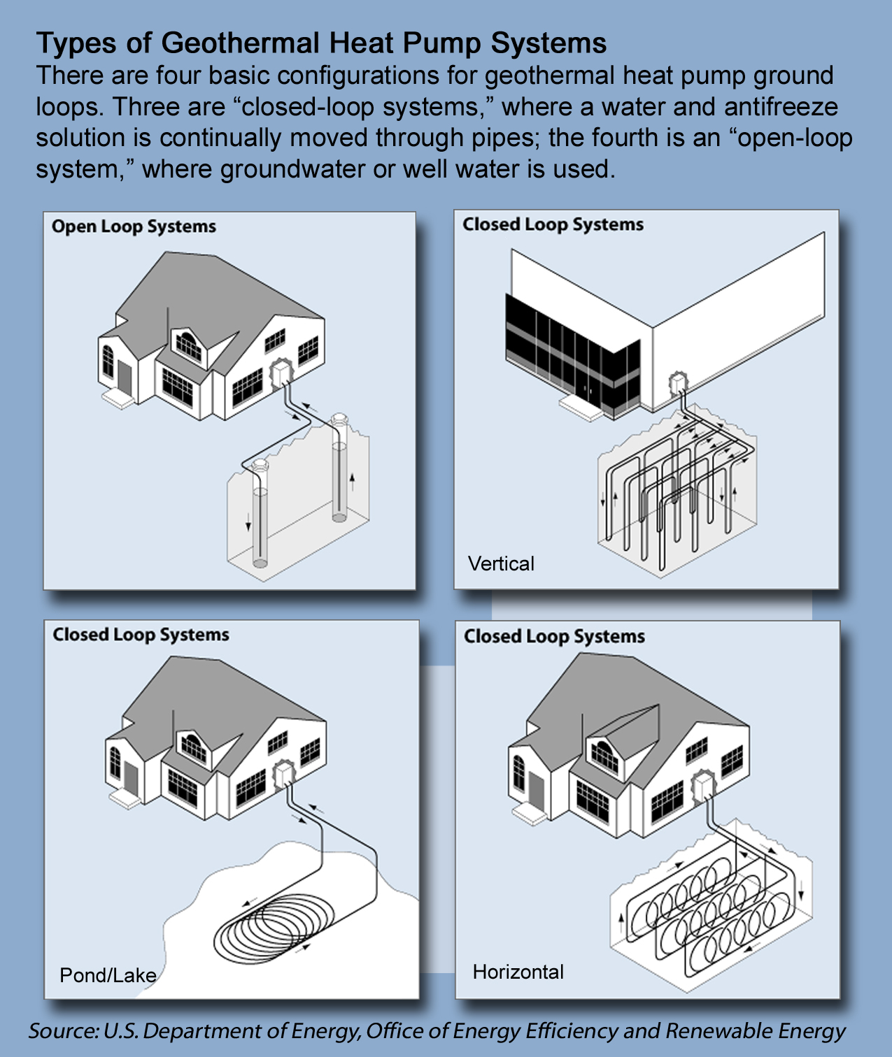 hight resolution of geothermal heat pump loans