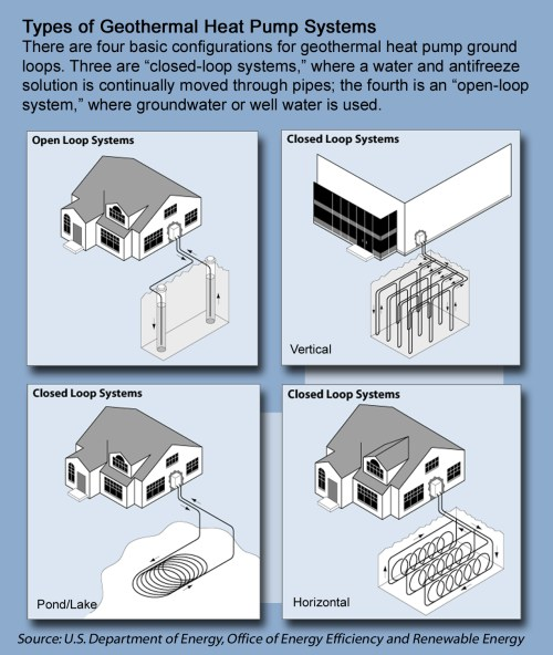 small resolution of geothermal heat pump loans